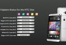 Sense 6 HTC One M7